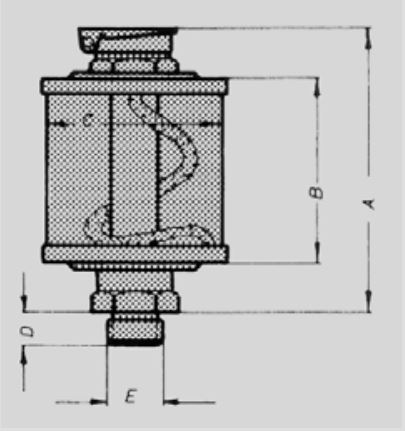 DOL tank measurements